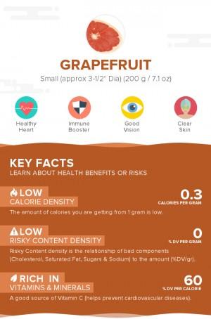 Grapefruit, raw