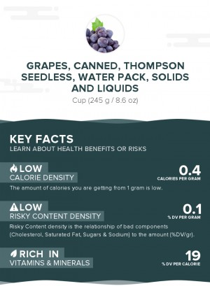 Grapes, canned, thompson seedless, water pack, solids and liquids