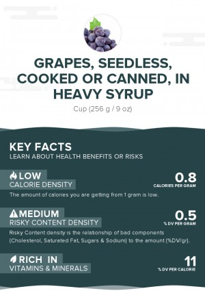 Grapes, seedless, cooked or canned, in heavy syrup