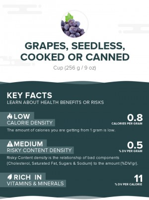 Grapes, seedless, cooked or canned