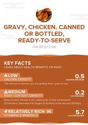 Gravy, chicken, canned or bottled, ready-to-serve