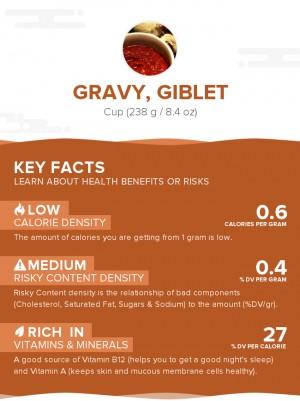 Gravy, giblet