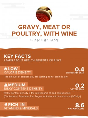 Gravy, meat or poultry, with wine