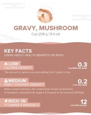 Gravy, mushroom