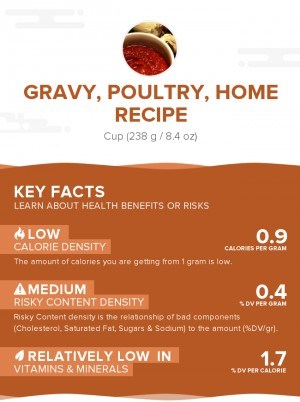 Gravy, poultry, home recipe