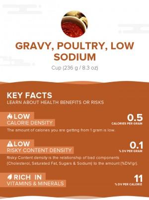 Gravy, poultry, low sodium
