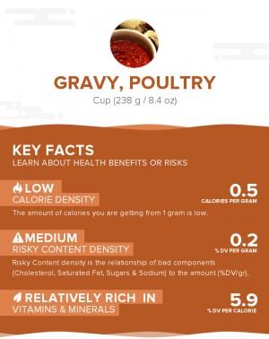 Gravy, poultry
