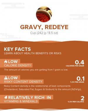 Gravy, redeye