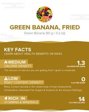 Green banana, fried