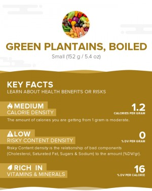 Green plantains, boiled