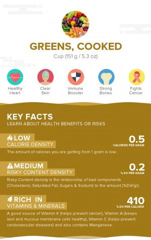 Greens, cooked