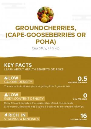 Groundcherries, (cape-gooseberries or poha), raw