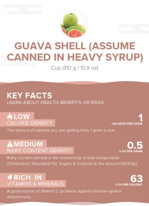 Guava shell (assume canned in heavy syrup)