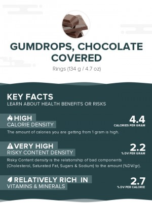 Gumdrops, chocolate covered