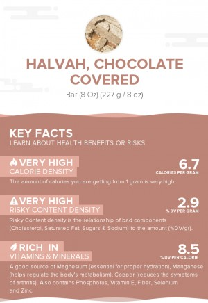 Halvah, chocolate covered