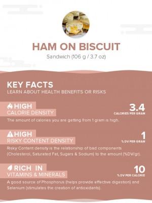 Ham on biscuit