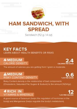 Ham sandwich, with spread