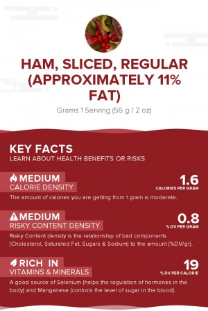 Ham, sliced, regular (approximately 11% fat)