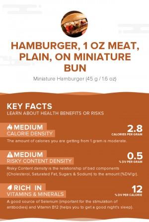 Hamburger, 1 oz meat, plain, on miniature bun