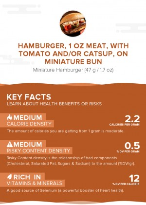 Hamburger, 1 oz meat, with tomato and/or catsup, on miniature bun