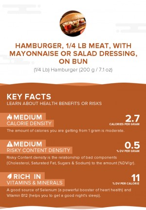 Hamburger, 1/4 lb meat, with mayonnaise or salad dressing, on bun
