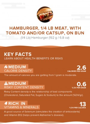 Hamburger, 1/4 lb meat, with tomato and/or catsup, on bun
