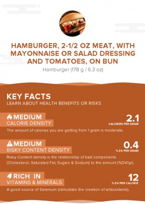 Hamburger, 2-1/2 oz meat, with mayonnaise or salad dressing and tomatoes, on bun
