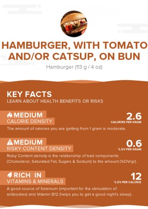 Hamburger, with tomato and/or catsup, on bun
