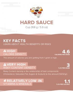 Hard sauce