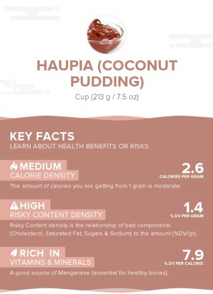 Haupia (coconut pudding)