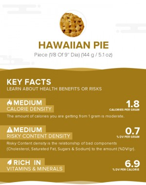 Hawaiian pie