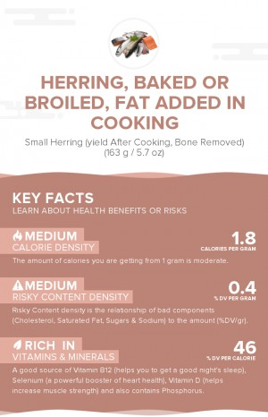 Herring, baked or broiled, fat added in cooking