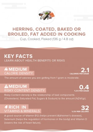 Herring, coated, baked or broiled, fat added in cooking