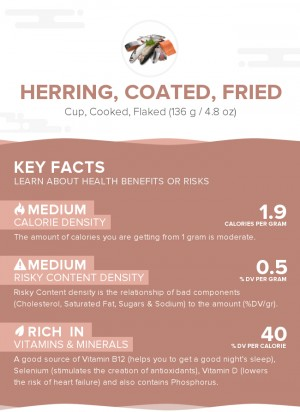 Herring, coated, fried
