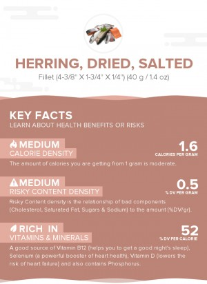 Herring, dried, salted