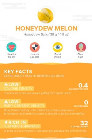 Honeydew melon, raw