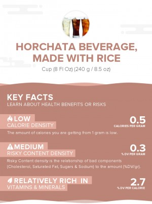 Horchata beverage, made with rice