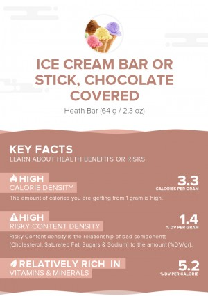 Ice cream, bar or stick, chocolate covered