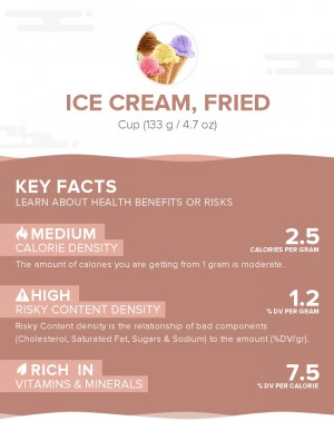 Ice cream, fried