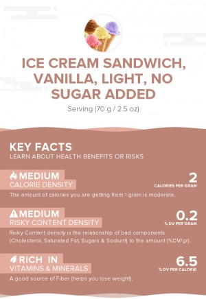 Ice cream sandwich, vanilla, light, no sugar added