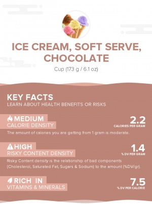 Ice cream, soft serve, chocolate