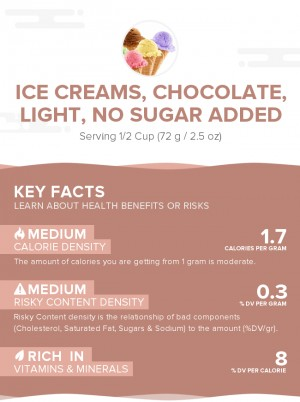 Ice creams, chocolate, light, no sugar added