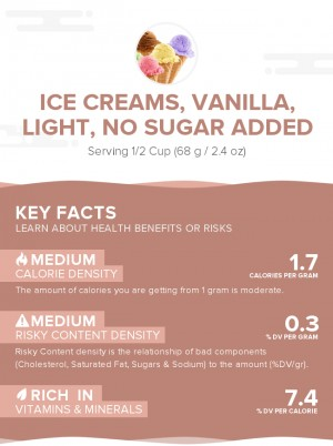 Ice creams, vanilla, light, no sugar added