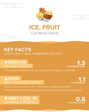 Ice, fruit