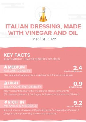 Italian dressing, made with vinegar and oil