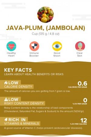 Java-plum, (jambolan), raw