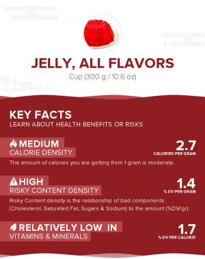 Jelly, all flavors