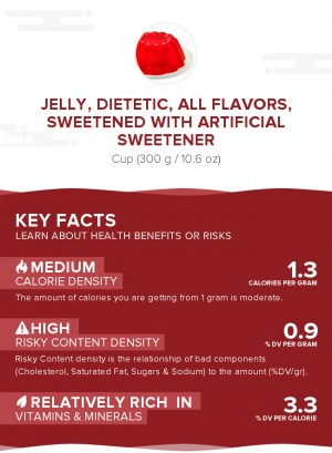 Jelly, dietetic, all flavors, sweetened with artificial sweetener