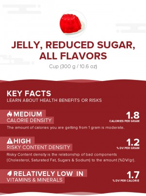 Jelly, reduced sugar, all flavors