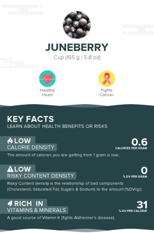 Juneberry, raw